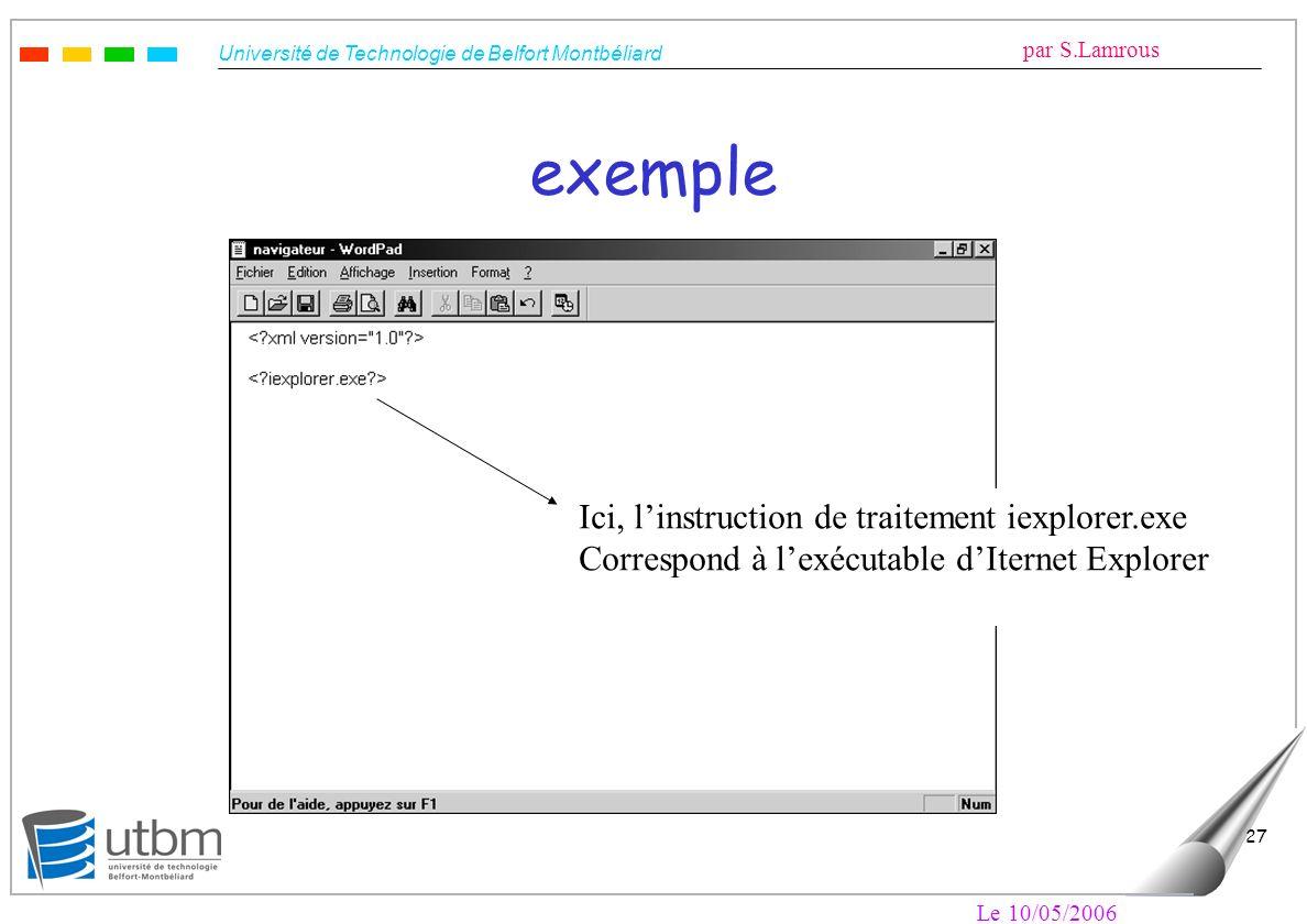 Université de Technologie de Belfort Montbéliard par S.Lamrous Le 10/05/2006 27 exemple Ici, linstruction de traitement iexplorer.exe Correspond à lex