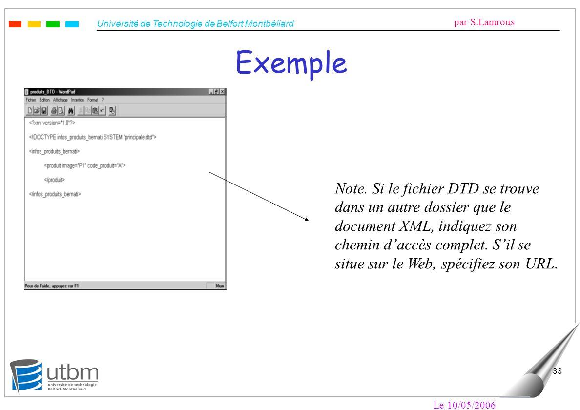 Université de Technologie de Belfort Montbéliard par S.Lamrous Le 10/05/2006 33 Exemple Note. Si le fichier DTD se trouve dans un autre dossier que le
