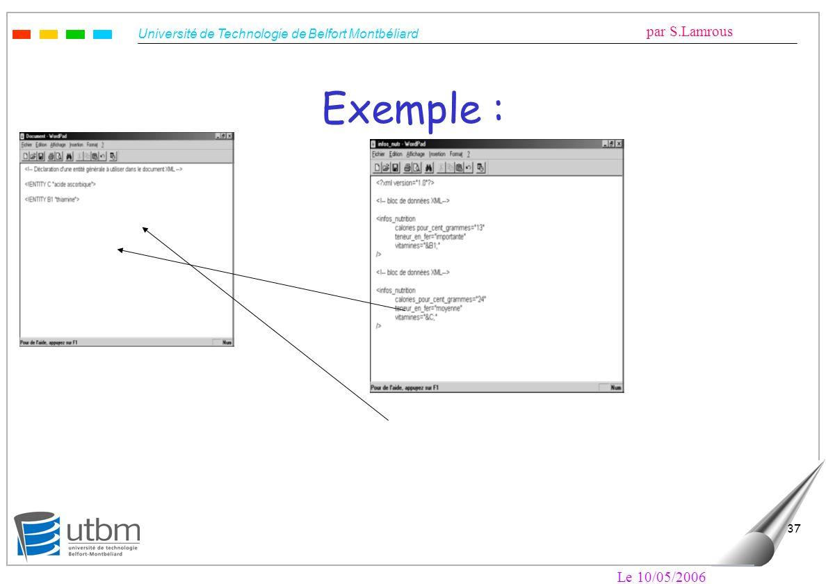 Université de Technologie de Belfort Montbéliard par S.Lamrous Le 10/05/2006 37 Exemple :