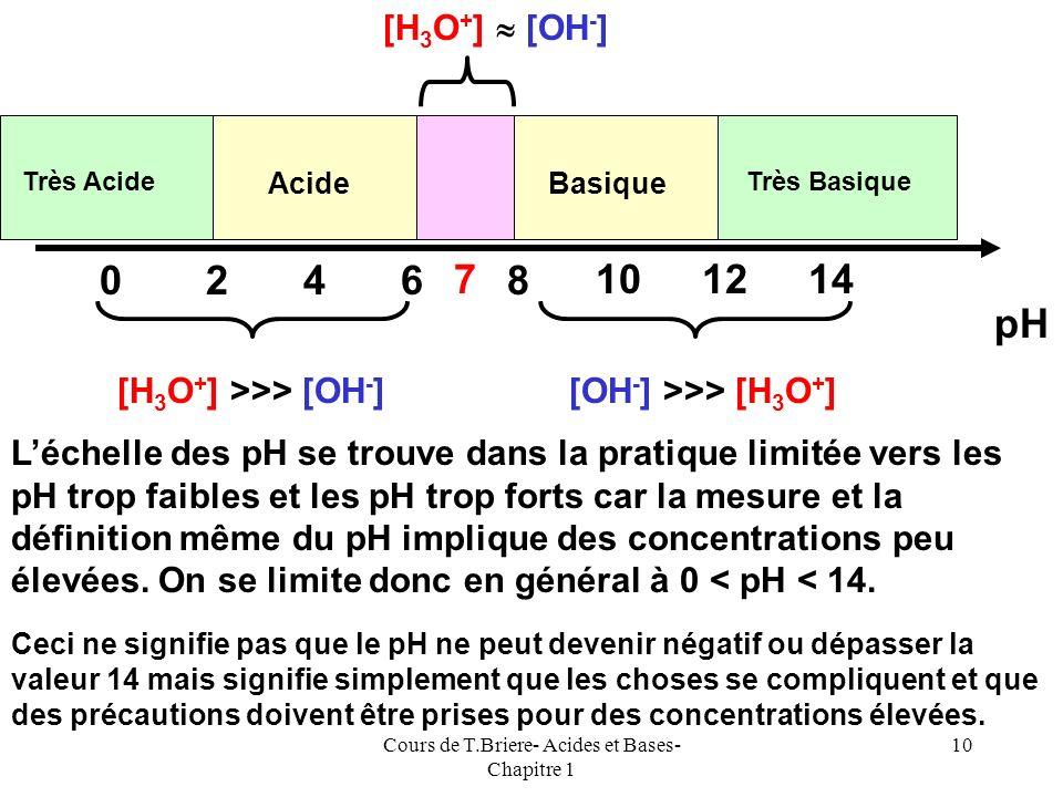 Cours de T.Briere- Acides et Bases- Chapitre 1 9 Solution Basique On appellera solution basique toute solution pour laquelle la concentration des ions