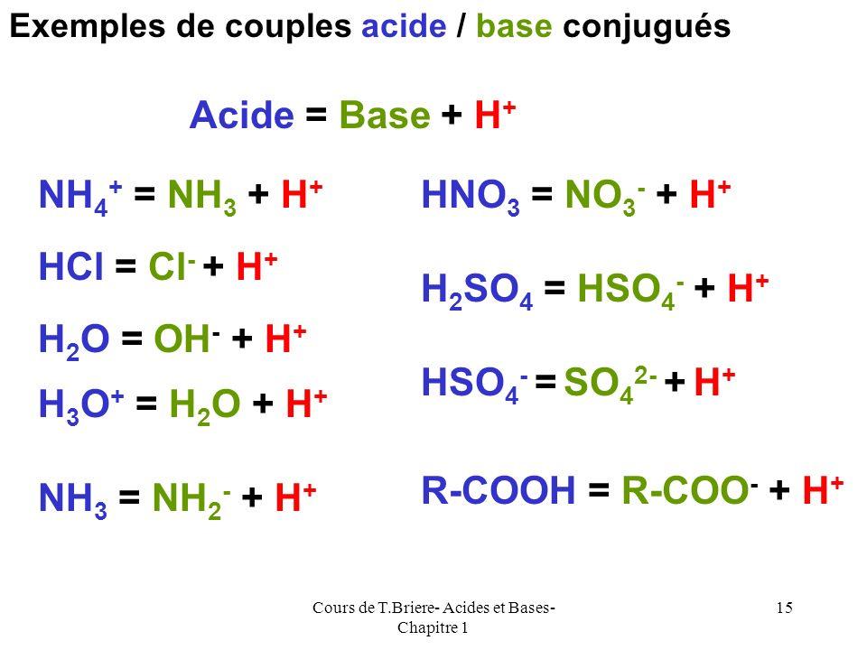 Cours de T.Briere- Acides et Bases- Chapitre 1 14 Couples Acide / Base conjugués de Bronsted Un acide en perdant un proton va se transformer en une ba