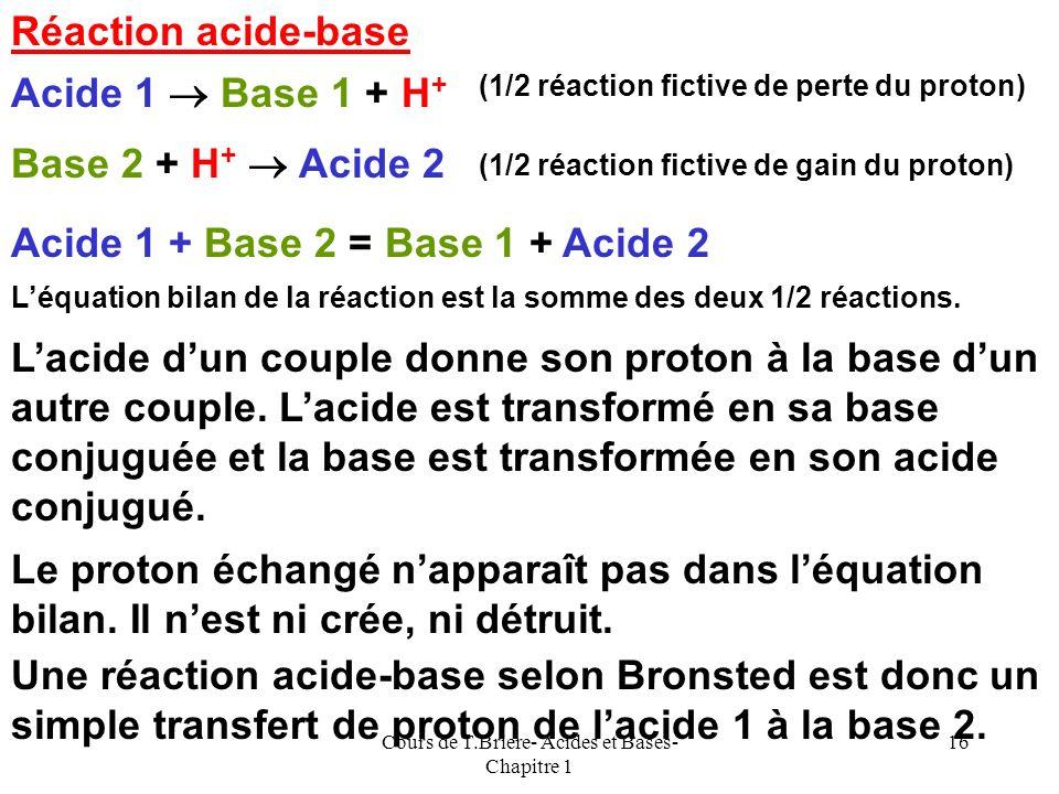 Cours de T.Briere- Acides et Bases- Chapitre 1 15 Exemples de couples acide / base conjugués Acide = Base + H + NH 4 + = NH 3 + H + HCl = Cl - + H + H