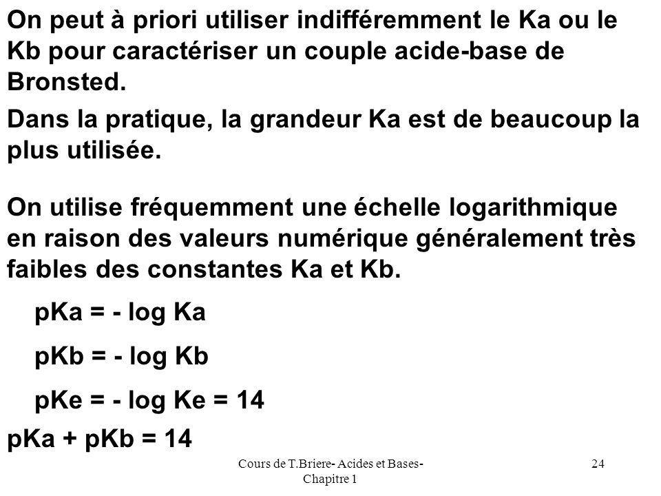 Cours de T.Briere- Acides et Bases- Chapitre 1 23 Relation entre Ka et Kb Ka = [A - ] [H 3 O + ] } / [ AH ] Kb = [AH] [OH - ] } / [ A - ] Un couple ac