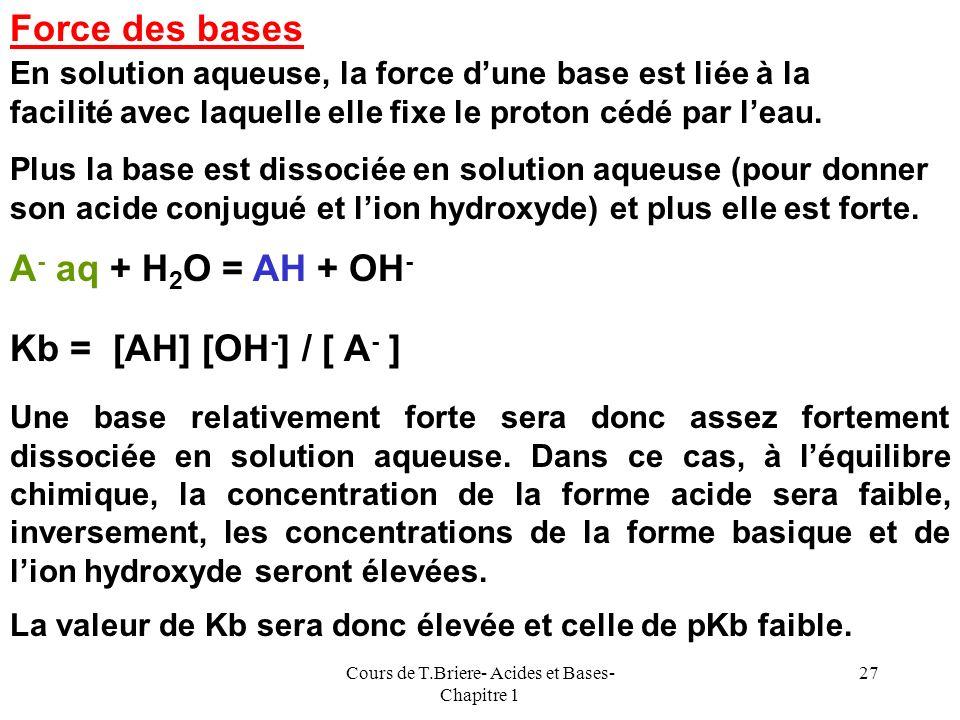Cours de T.Briere- Acides et Bases- Chapitre 1 26 Force des acides En solution aqueuse, la force dun acide est liée à la facilité avec laquelle il cèd