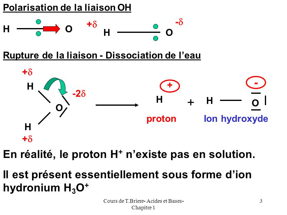 Cours de T.Briere- Acides et Bases- Chapitre 1 2 AUTOPROTOLYSE DE LEAU Des mesures précises de conductivité ont montré que leau ultra-pure (distillée