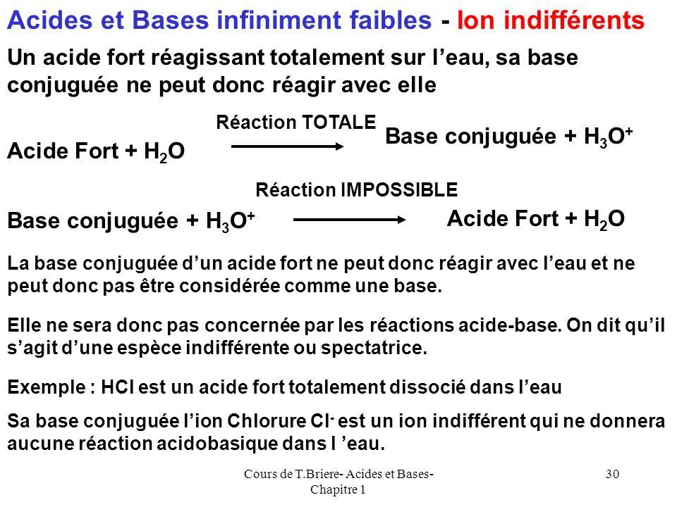 Cours de T.Briere- Acides et Bases- Chapitre 1 29 La base la plus forte qui puisse exister dans leau est lion hydroxyde OH -. Lacide le plus fort qui