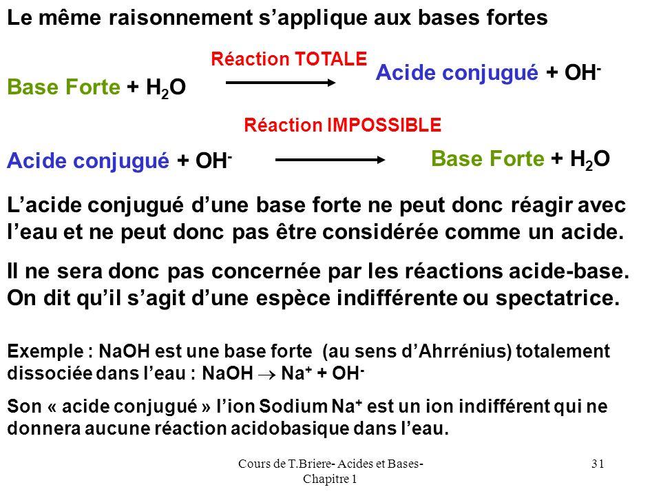 Cours de T.Briere- Acides et Bases- Chapitre 1 30 Acides et Bases infiniment faibles - Ion indifférents Un acide fort réagissant totalement sur leau,