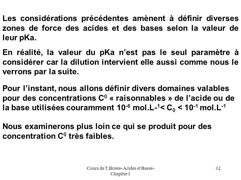 Cours de T.Briere- Acides et Bases- Chapitre 1 31 Lacide conjugué dune base forte ne peut donc réagir avec leau et ne peut donc pas être considérée co