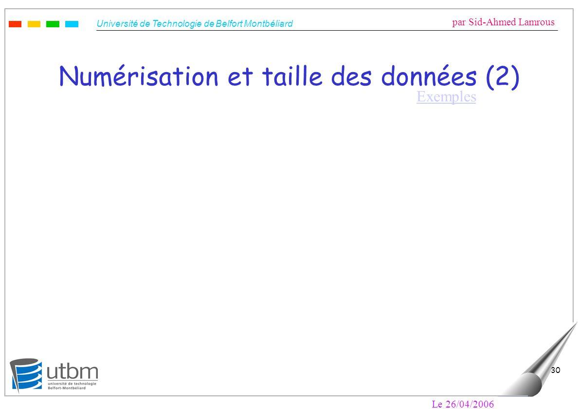 Université de Technologie de Belfort Montbéliard par Sid-Ahmed Lamrous Le 26/04/2006 30 Numérisation et taille des données (2) Exemples
