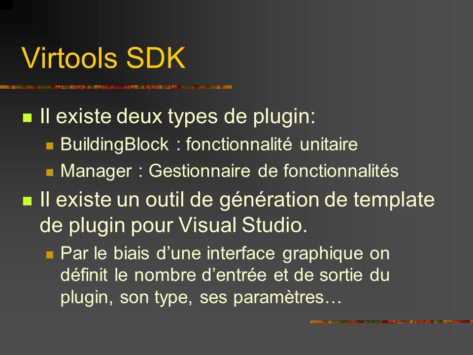 Virtools SDK Il existe deux types de plugin: BuildingBlock : fonctionnalité unitaire Manager : Gestionnaire de fonctionnalités Il existe un outil de g
