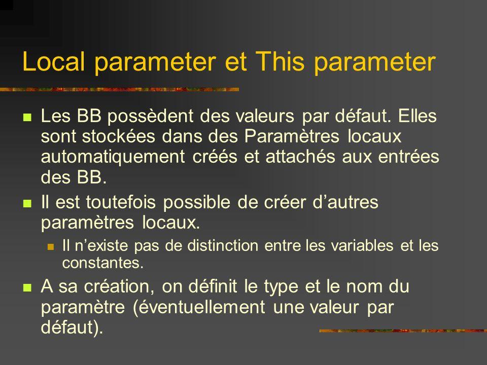 Local parameter et This parameter Les BB possèdent des valeurs par défaut. Elles sont stockées dans des Paramètres locaux automatiquement créés et att