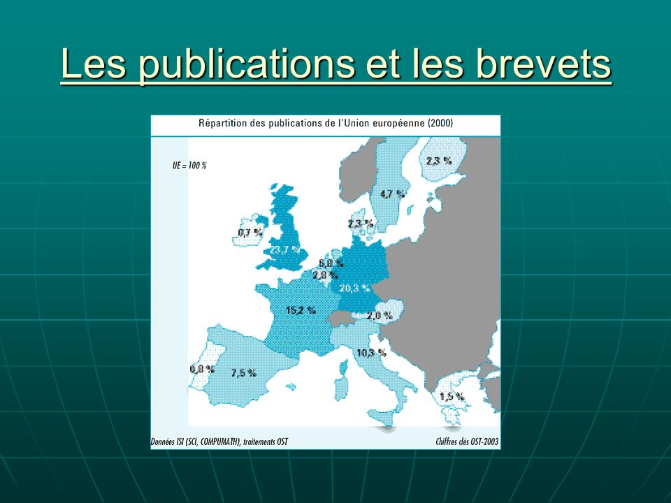 Sources documentaires Sites Internet : Sites Internet : http://www.lemonde.frhttp://www.lemonde.frhttp://www.lemonde.fr http://www.monde-diplomatique.frhttp://www.monde-diplomatique.frhttp://www.monde-diplomatique.fr http://www.cite-des-sciences.frhttp://www.cite-des-sciences.frhttp://www.cite-des-sciences.fr Le site du mouvement « Sauvons la recherche »Le site du mouvement « Sauvons la recherche » Revue : Revue : Capital : Avril 2005Capital : Avril 2005