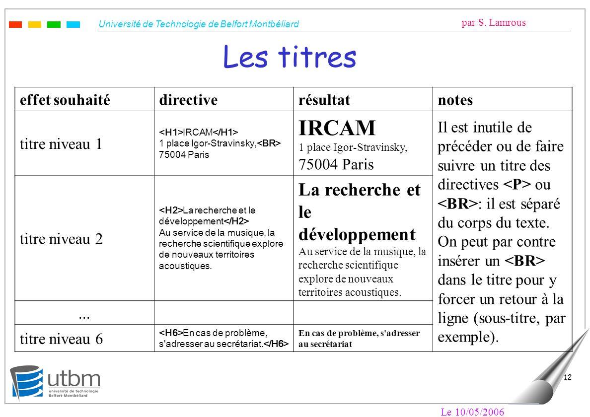 Université de Technologie de Belfort Montbéliard par S. Lamrous Le 10/05/2006 12 Les titres effet souhaitédirectiverésultatnotes titre niveau 1 IRCAM