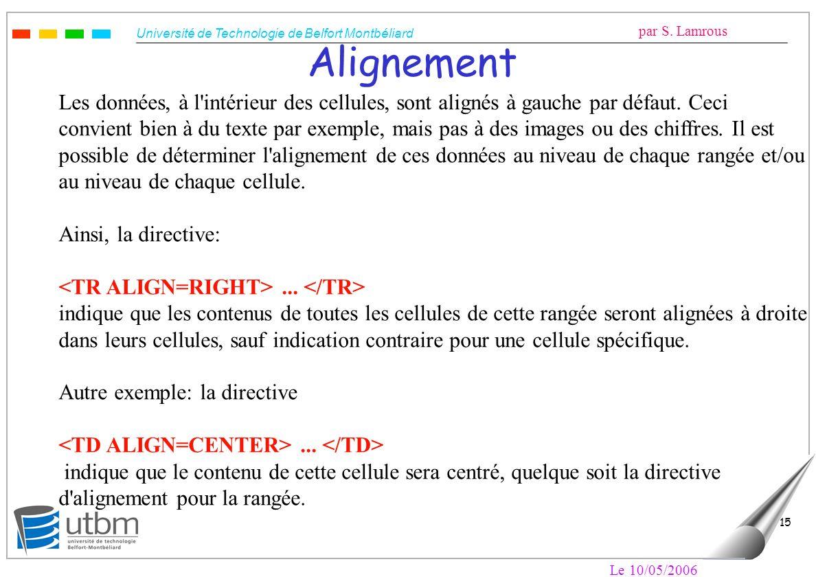Université de Technologie de Belfort Montbéliard par S. Lamrous Le 10/05/2006 15 Alignement Les données, à l'intérieur des cellules, sont alignés à ga