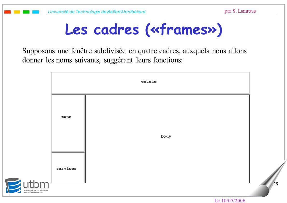 Université de Technologie de Belfort Montbéliard par S. Lamrous Le 10/05/2006 29 Les cadres («frames») Supposons une fenêtre subdivisée en quatre cadr