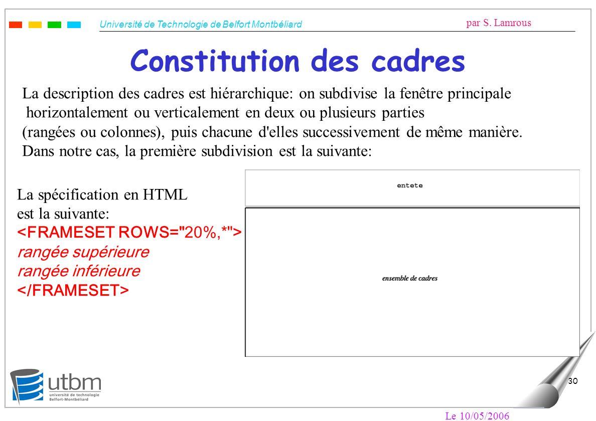 Université de Technologie de Belfort Montbéliard par S. Lamrous Le 10/05/2006 30 Constitution des cadres La description des cadres est hiérarchique: o