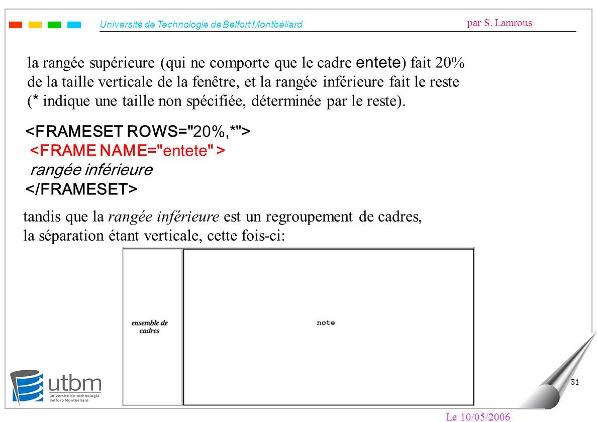 Université de Technologie de Belfort Montbéliard par S. Lamrous Le 10/05/2006 31 la rangée supérieure (qui ne comporte que le cadre entete ) fait 20%