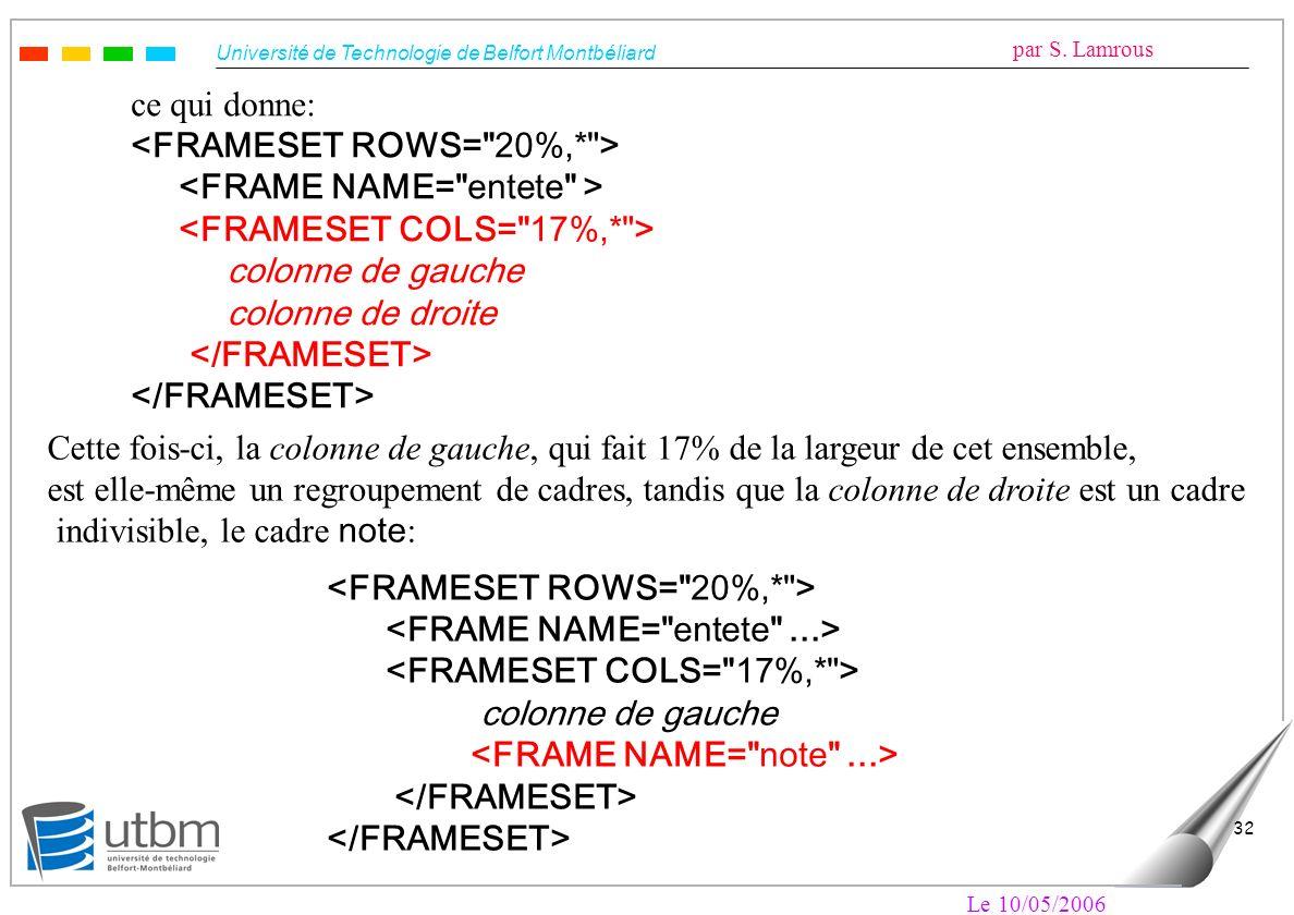 Université de Technologie de Belfort Montbéliard par S. Lamrous Le 10/05/2006 32 ce qui donne: colonne de gauche colonne de droite Cette fois-ci, la c