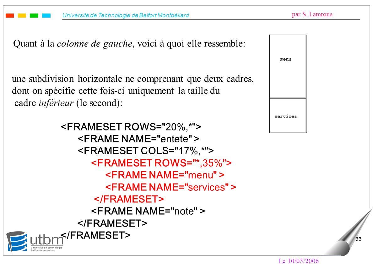 Université de Technologie de Belfort Montbéliard par S. Lamrous Le 10/05/2006 33 Quant à la colonne de gauche, voici à quoi elle ressemble: une subdiv