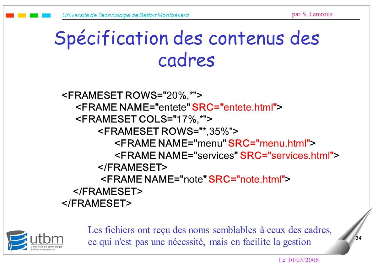 Université de Technologie de Belfort Montbéliard par S. Lamrous Le 10/05/2006 34 Spécification des contenus des cadres Les fichiers ont reçu des noms