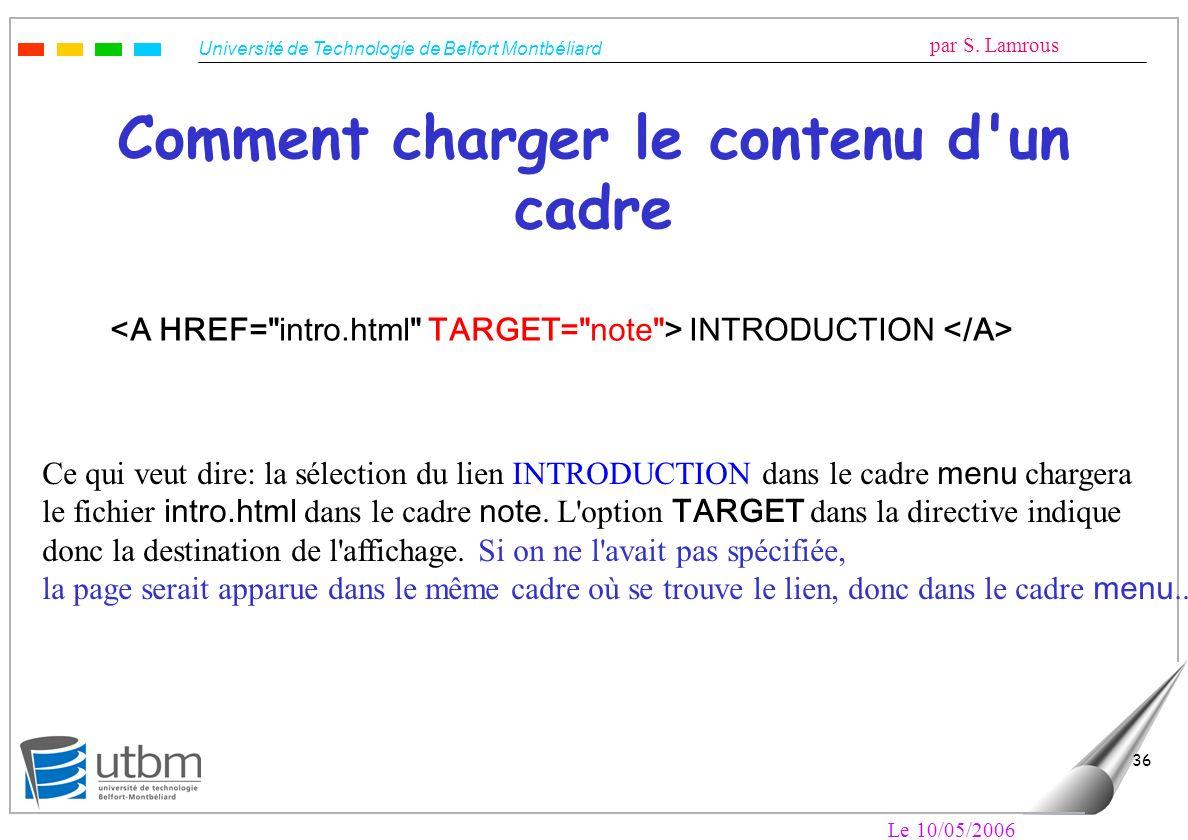 Université de Technologie de Belfort Montbéliard par S. Lamrous Le 10/05/2006 36 Comment charger le contenu d'un cadre INTRODUCTION Ce qui veut dire:
