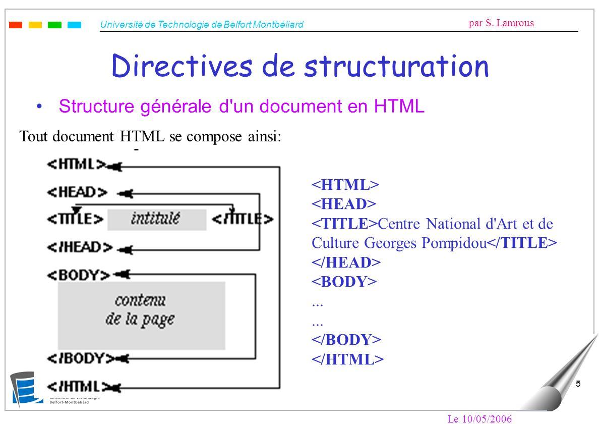 Université de Technologie de Belfort Montbéliard par S. Lamrous Le 10/05/2006 5 Directives de structuration Structure générale d'un document en HTML T