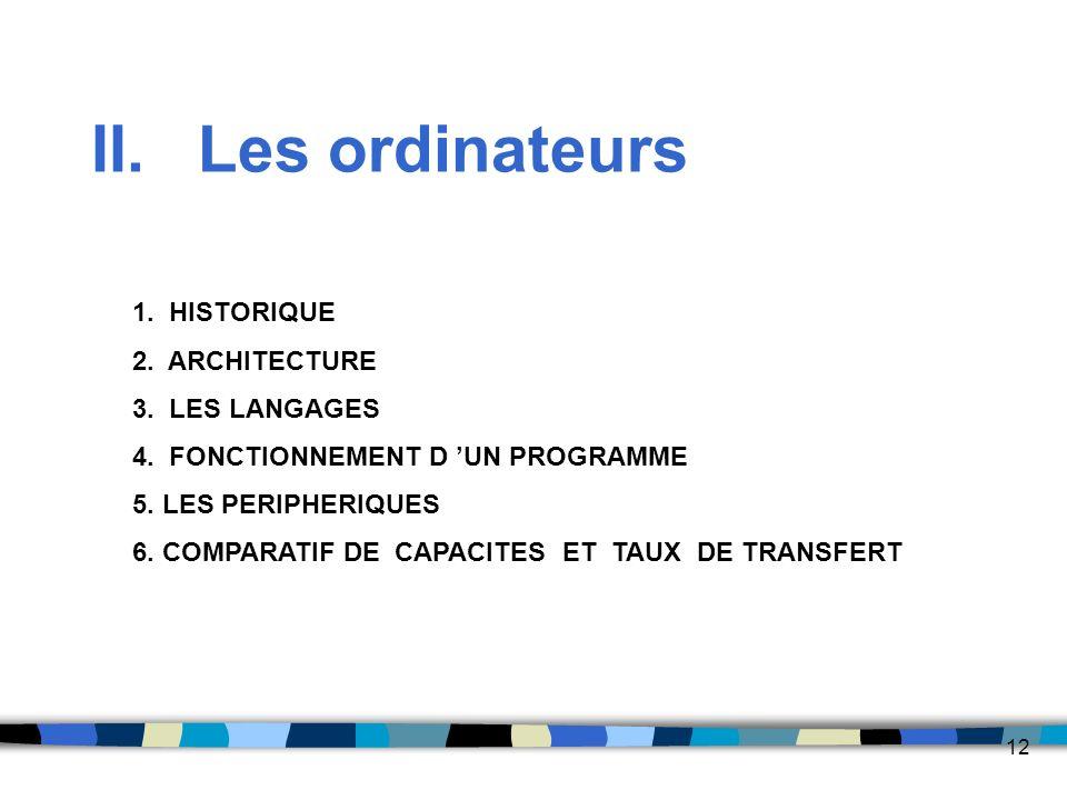 12 II.Les ordinateurs 1. HISTORIQUE 2. ARCHITECTURE 3. LES LANGAGES 4. FONCTIONNEMENT D UN PROGRAMME 5. LES PERIPHERIQUES 6. COMPARATIF DE CAPACITES E