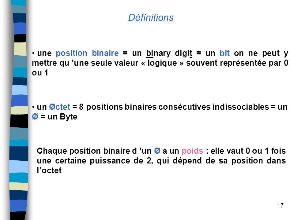 17 une position binaire = un binary digit = un bit on ne peut y mettre qu une seule valeur « logique » souvent représentée par 0 ou 1 un Øctet = 8 pos