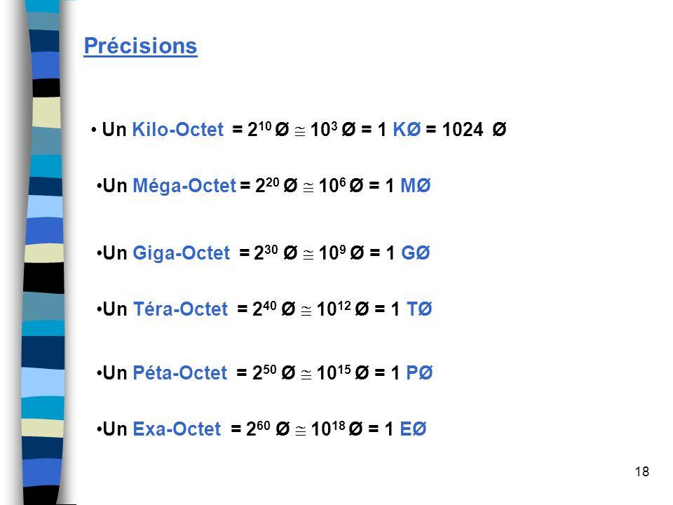 18 Un Kilo-Octet = 2 10 Ø 10 3 Ø = 1 KØ = 1024 Ø Un Méga-Octet = 2 20 Ø 10 6 Ø = 1 MØ Un Giga-Octet = 2 30 Ø 10 9 Ø = 1 GØ Un Téra-Octet = 2 40 Ø 10 1