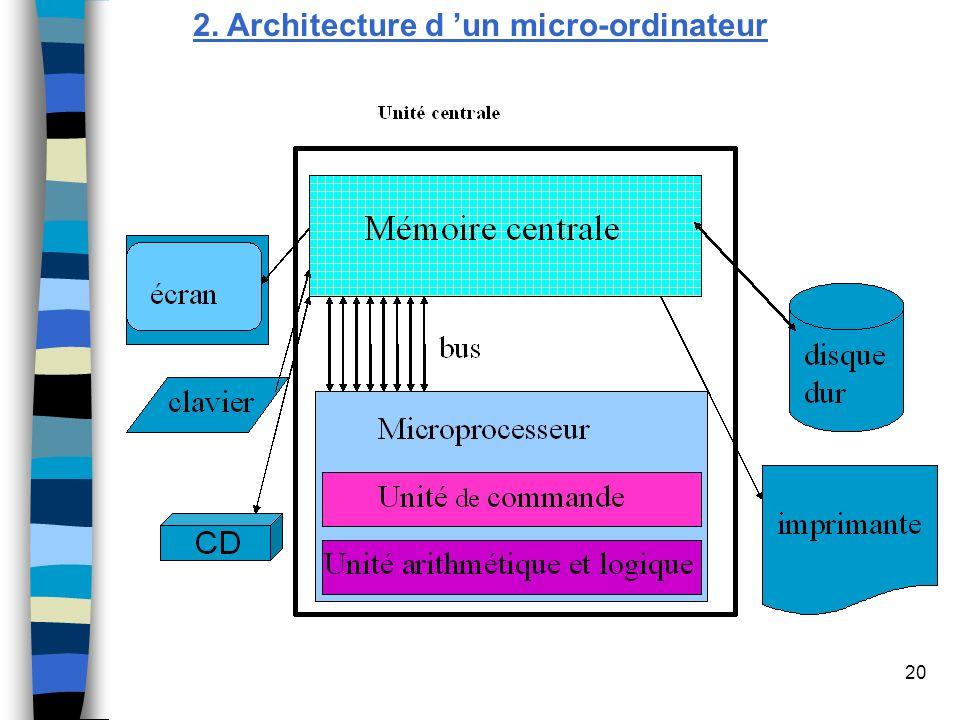 20 2. Architecture d un micro-ordinateur