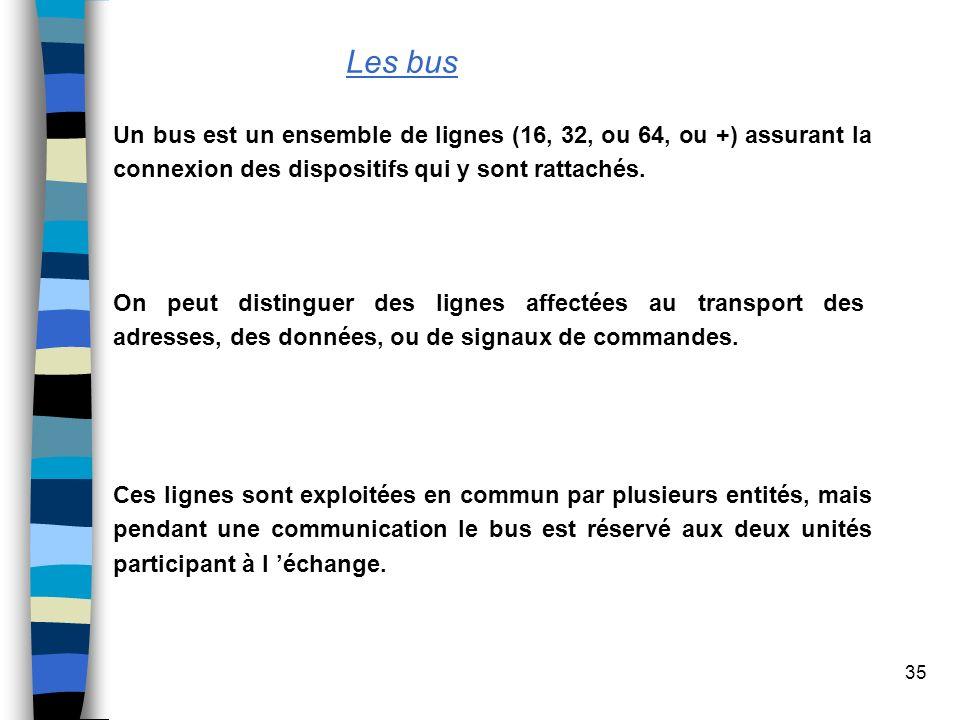35 Les bus Un bus est un ensemble de lignes (16, 32, ou 64, ou +) assurant la connexion des dispositifs qui y sont rattachés. On peut distinguer des l