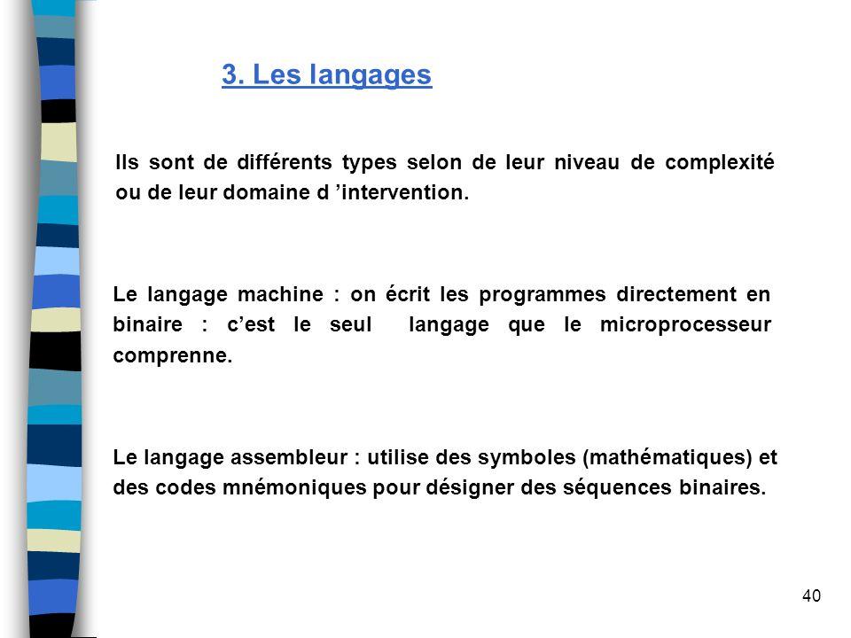 40 3. Les langages Le langage machine : on écrit les programmes directement en binaire : cest le seul langage que le microprocesseur comprenne. Le lan