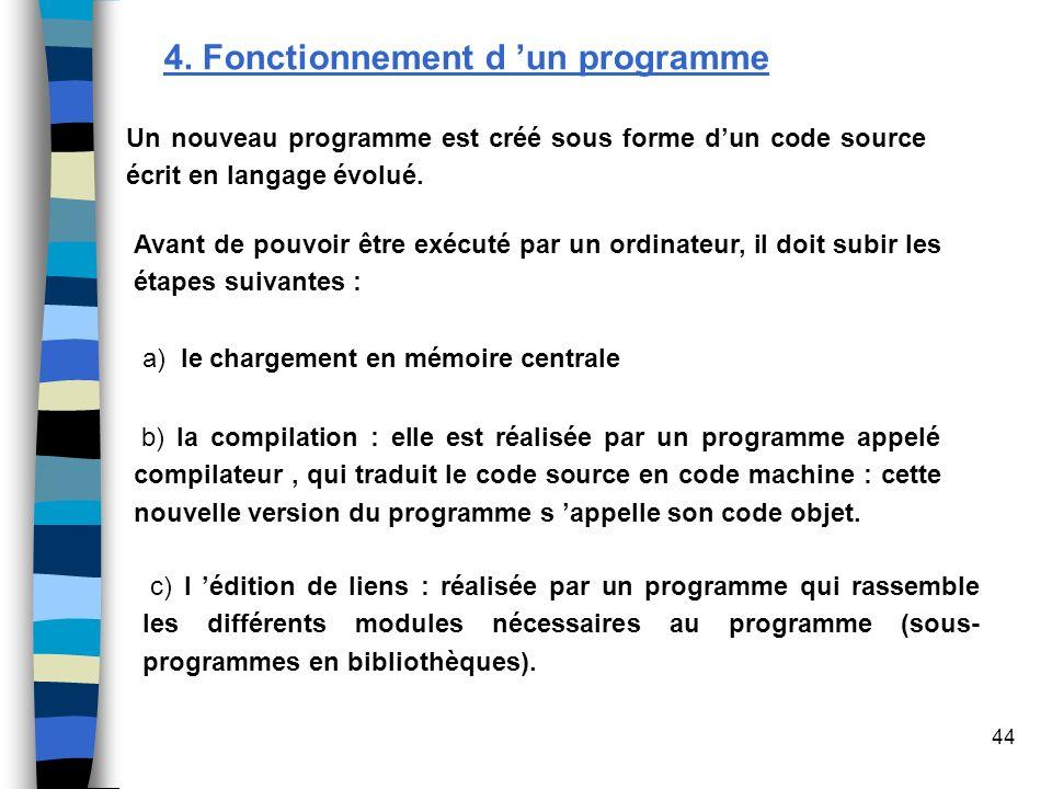 44 4. Fonctionnement d un programme Un nouveau programme est créé sous forme dun code source écrit en langage évolué. Avant de pouvoir être exécuté pa