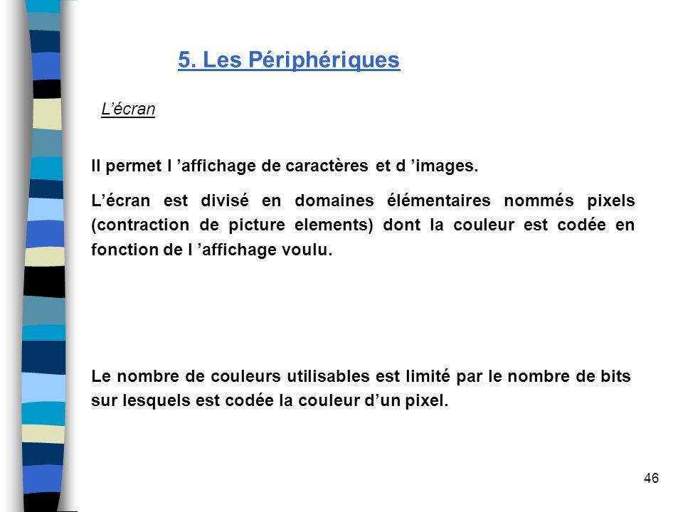 46 5. Les Périphériques Lécran Il permet l affichage de caractères et d images. Lécran est divisé en domaines élémentaires nommés pixels (contraction