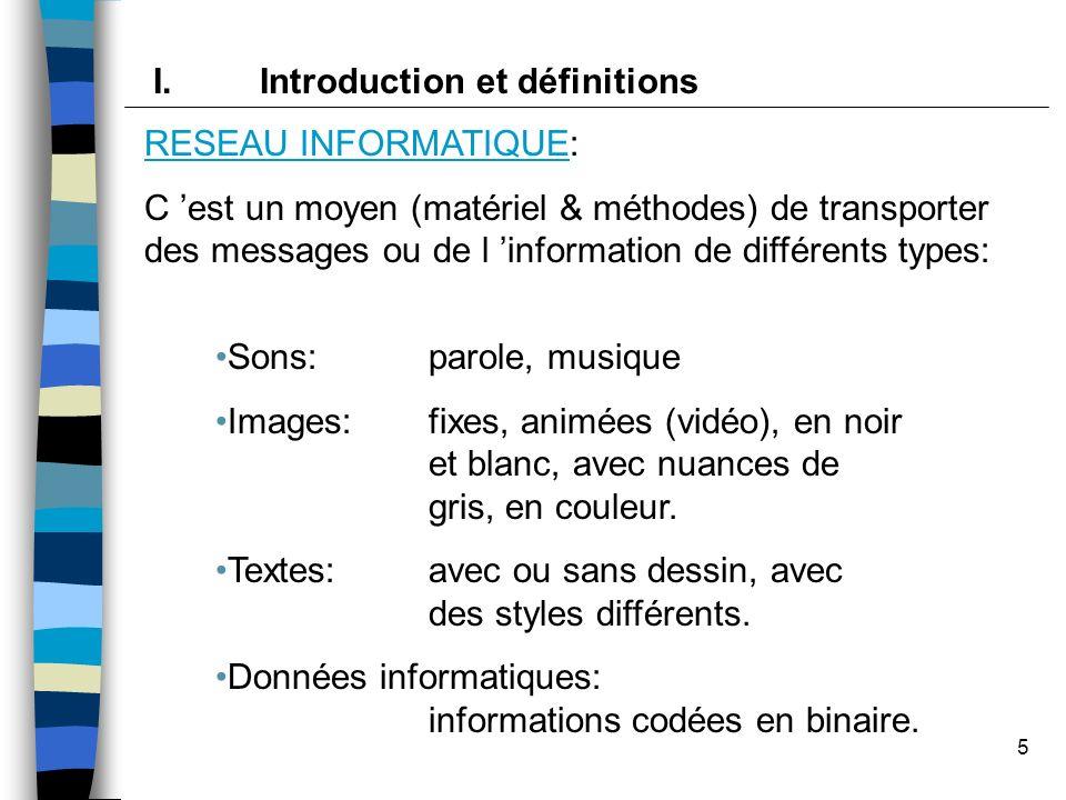 5 RESEAU INFORMATIQUE: C est un moyen (matériel & méthodes) de transporter des messages ou de l information de différents types: Sons:parole, musique