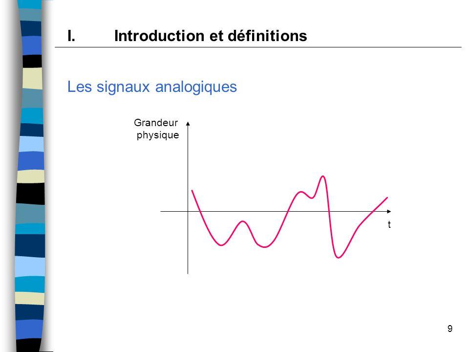 10 Les signaux numériques t Grandeur physique I.Introduction et définitions