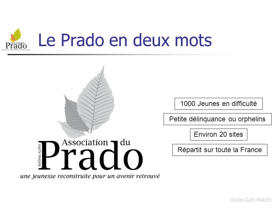 Florian Guth PRADO Le Prado en deux mots 1000 Jeunes en difficulté Environ 20 sites Répartit sur toute la France Petite délinquance ou orphelins