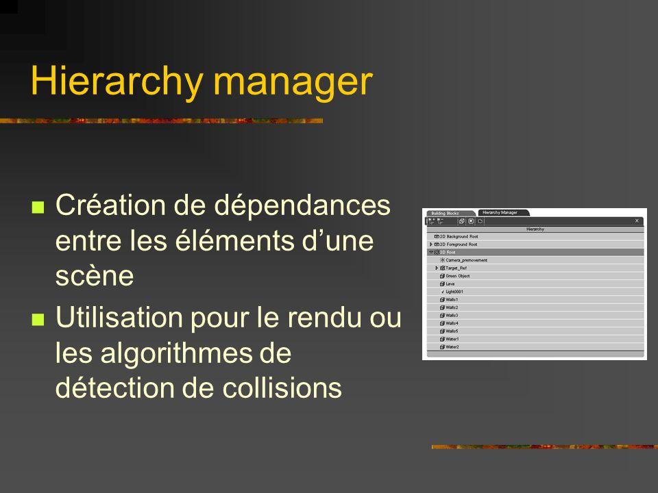 Hierarchy manager Création de dépendances entre les éléments dune scène Utilisation pour le rendu ou les algorithmes de détection de collisions
