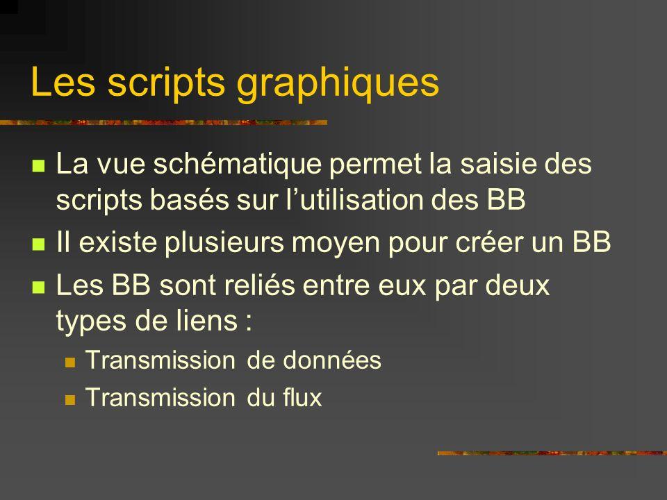 Les scripts graphiques La vue schématique permet la saisie des scripts basés sur lutilisation des BB Il existe plusieurs moyen pour créer un BB Les BB