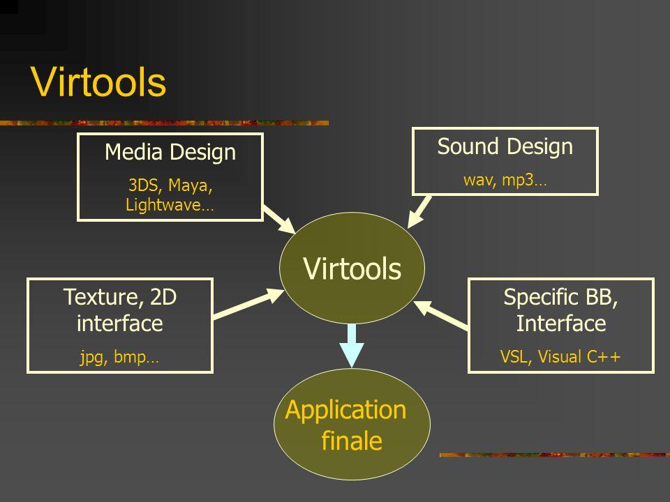 Types des fichiers.cmo Ensemble de la composition avec les objets et les scripts visible dans linterface Virtools..vmo Ensemble de la composition.
