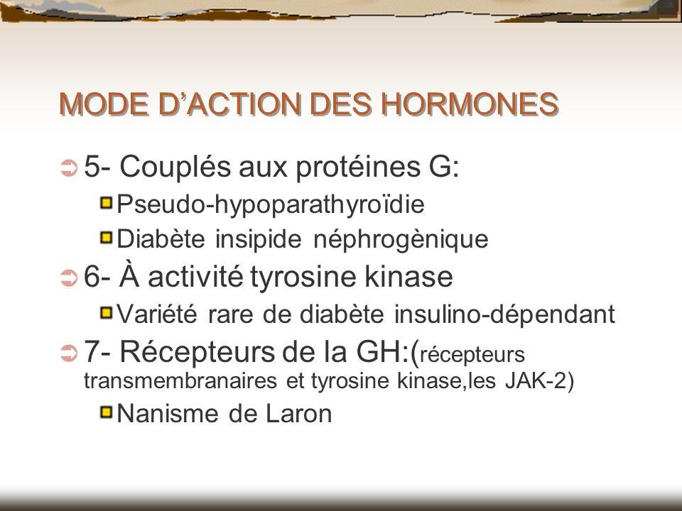 MODE DACTION DES HORMONES 5- Couplés aux protéines G: Pseudo-hypoparathyroïdie Diabète insipide néphrogènique 6- À activité tyrosine kinase Variété ra