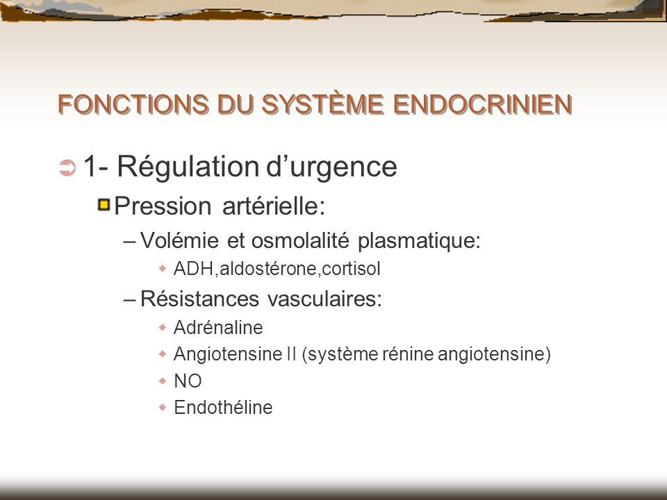 FONCTIONS DU SYSTÈME ENDOCRINIEN 1- Régulation durgence Pression artérielle: –Volémie et osmolalité plasmatique: ADH,aldostérone,cortisol –Résistances