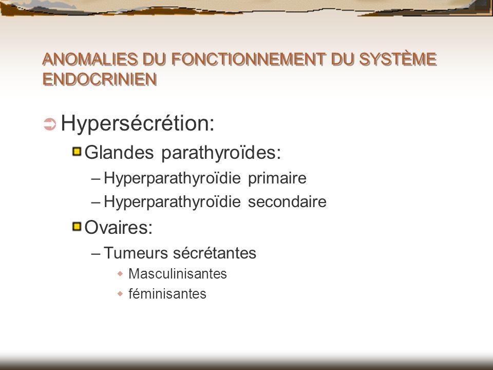 ANOMALIES DU FONCTIONNEMENT DU SYSTÈME ENDOCRINIEN Hypersécrétion: Glandes parathyroïdes: –Hyperparathyroïdie primaire –Hyperparathyroïdie secondaire