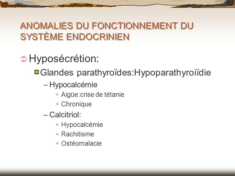 Hyposécrétion: Glandes parathyroïdes:Hypoparathyroiïdie –Hypocalcémie Aigüe:crise de tétanie Chronique –Calcitriol: Hypocalcémie Rachitisme Ostéomalac