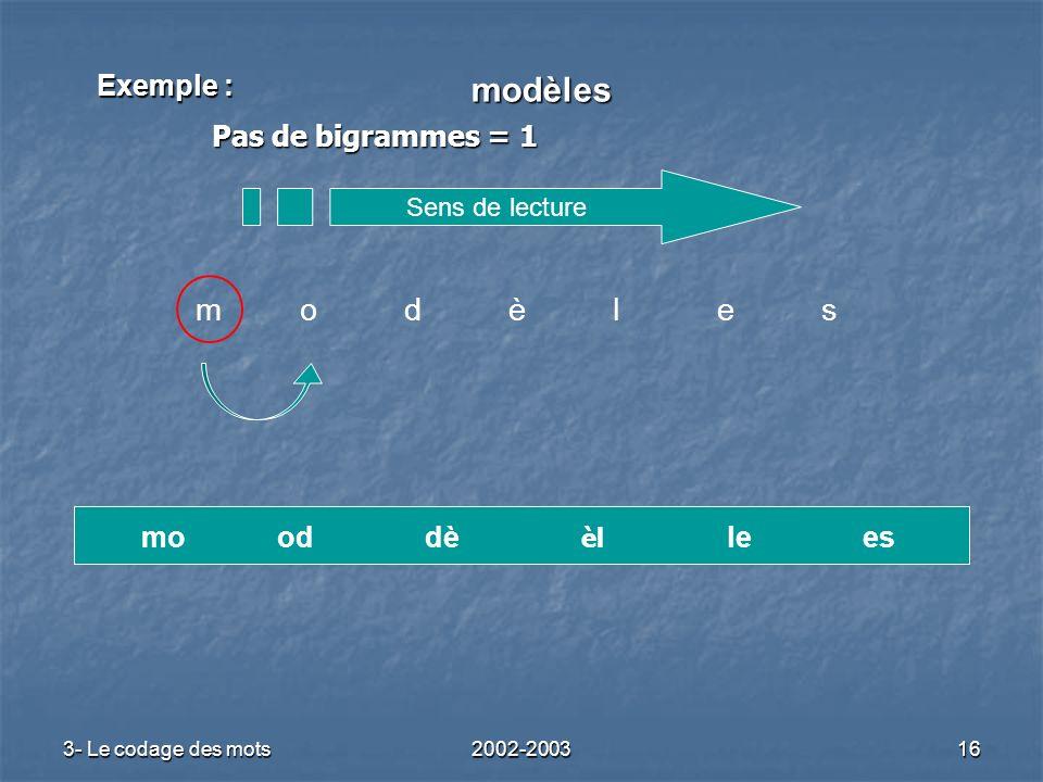 3- Le codage des mots2002-200316 modèles modèlesmodèles Exemple : Sens de lecture mooddè èl lees Pas de bigrammes = 1