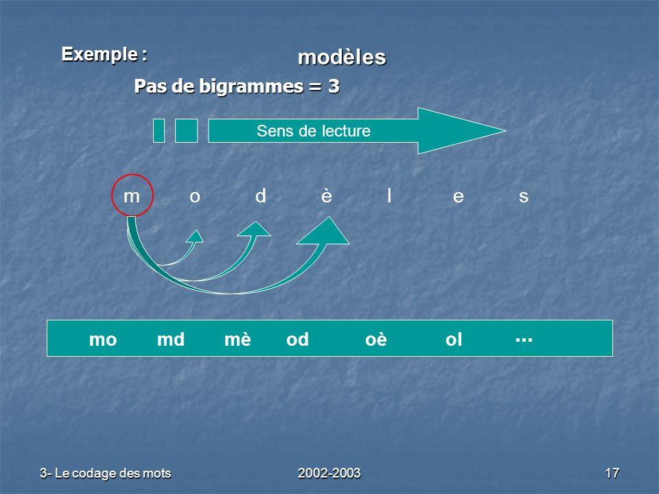 3- Le codage des mots2002-200317 modèles modèlesmodèles Exemple : Sens de lecture momdmèodoèol … Pas de bigrammes = 3