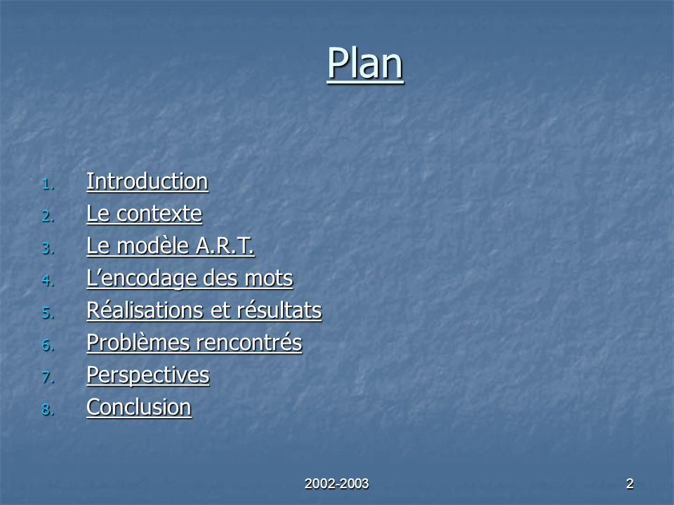 2002-20032 1. Introduction 2. Le contexte 3. Le modèle A.R.T. 4. Lencodage des mots 5. Réalisations et résultats 6. Problèmes rencontrés 7. Perspectiv