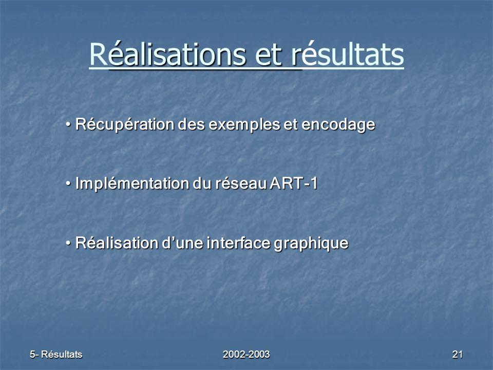 5- Résultats2002-200321 éalisations et r Réalisations et résultats Récupération des exemples et encodage Récupération des exemples et encodage Impléme