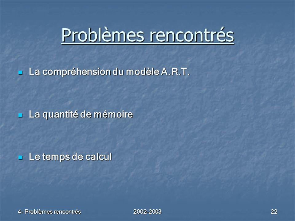 4- Problèmes rencontrés2002-200322 Problèmes rencontrés La compréhension du modèle A.R.T. La compréhension du modèle A.R.T. La quantité de mémoire La