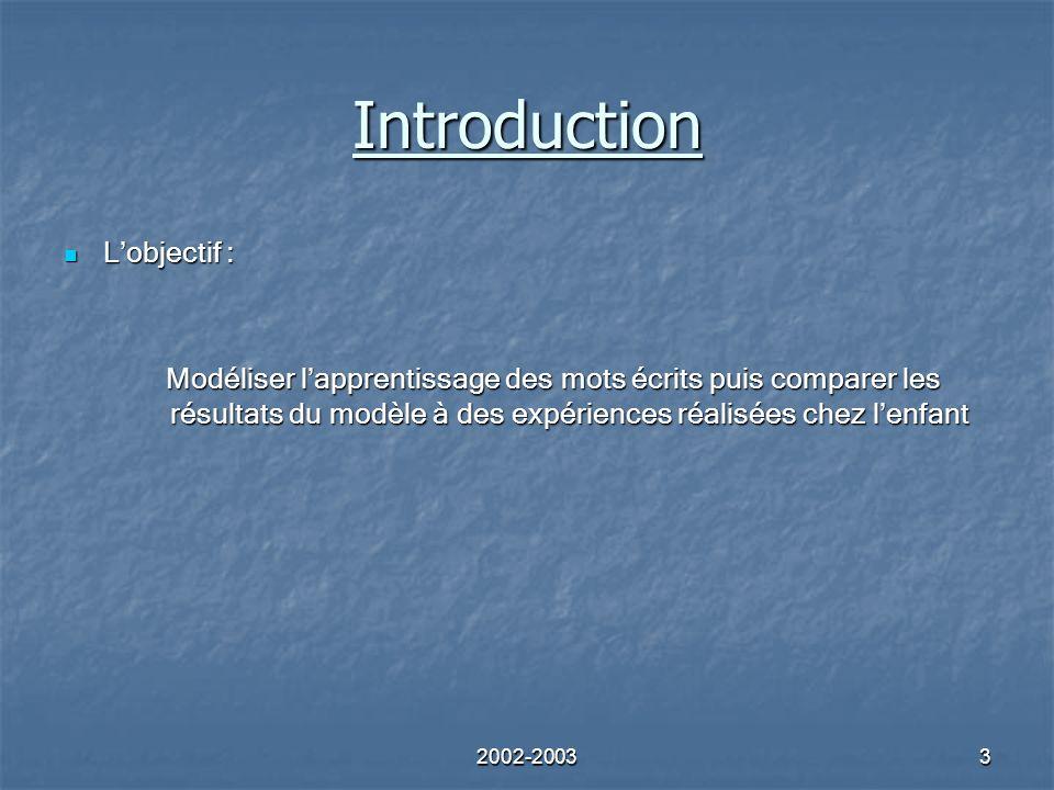 2002-20033 Introduction Lobjectif : Lobjectif : Modéliser lapprentissage des mots écrits puis comparer les résultats du modèle à des expériences réali